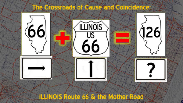 The signs for IL 66, US 66, and IL 126